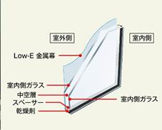Low-E ペアガラス